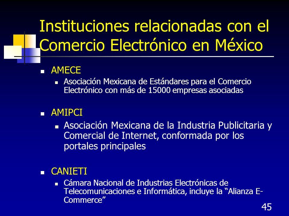 Instituciones relacionadas con el Comercio Electrónico en México
