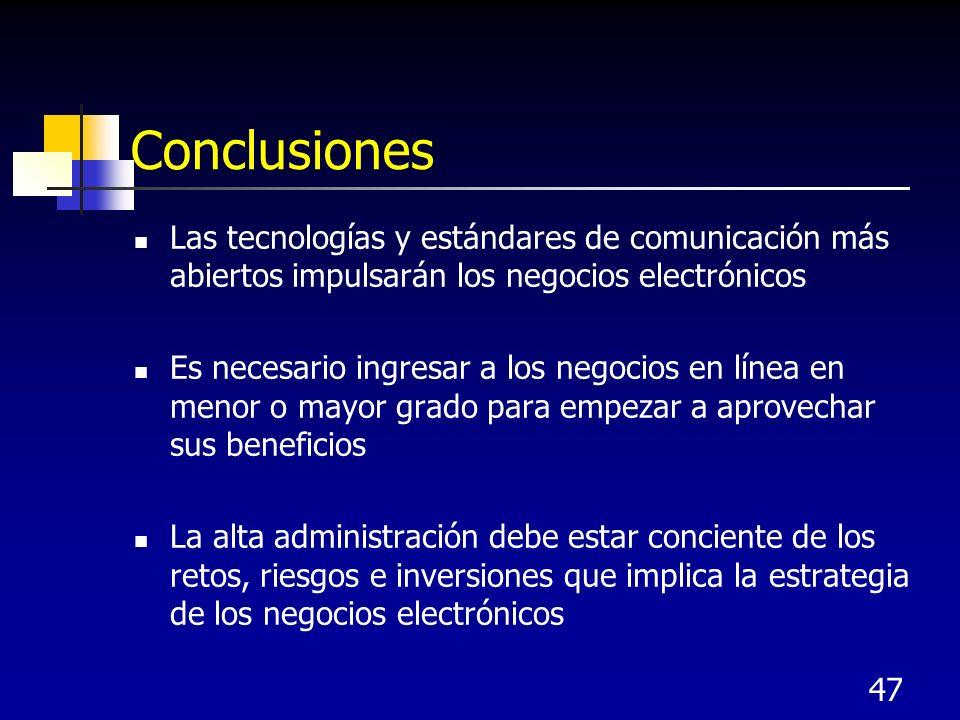 Conclusiones Las tecnologías y estándares de comunicación más abiertos impulsarán los negocios electrónicos.