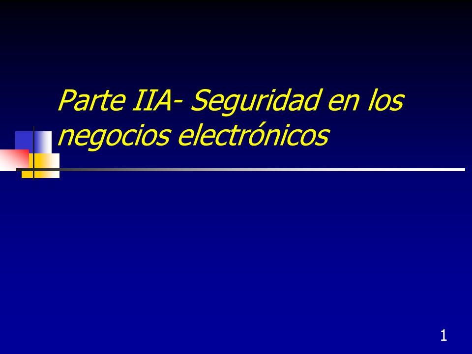 Parte IIA- Seguridad en los negocios electrónicos
