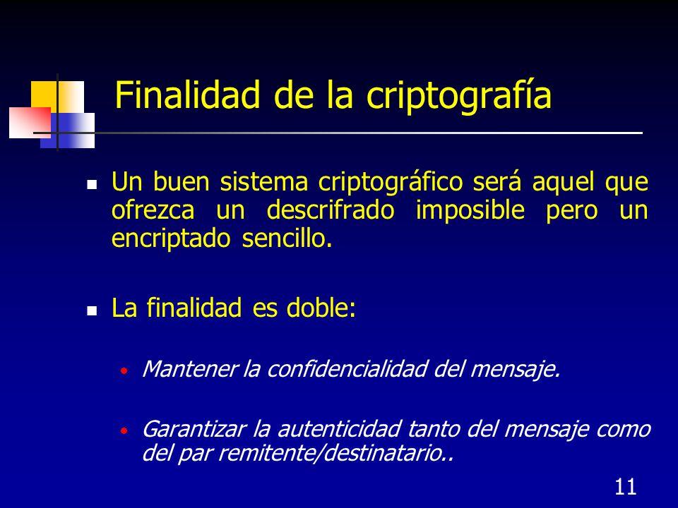 Finalidad de la criptografía
