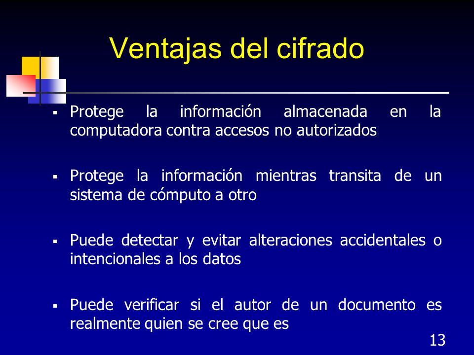Ventajas del cifrado Protege la información almacenada en la computadora contra accesos no autorizados.