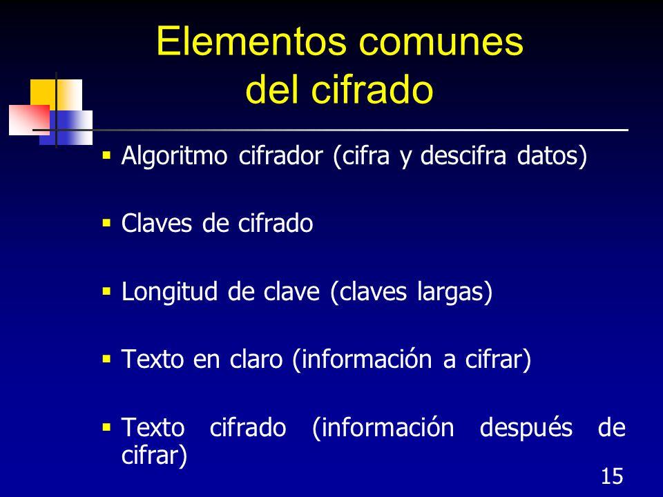 Elementos comunes del cifrado