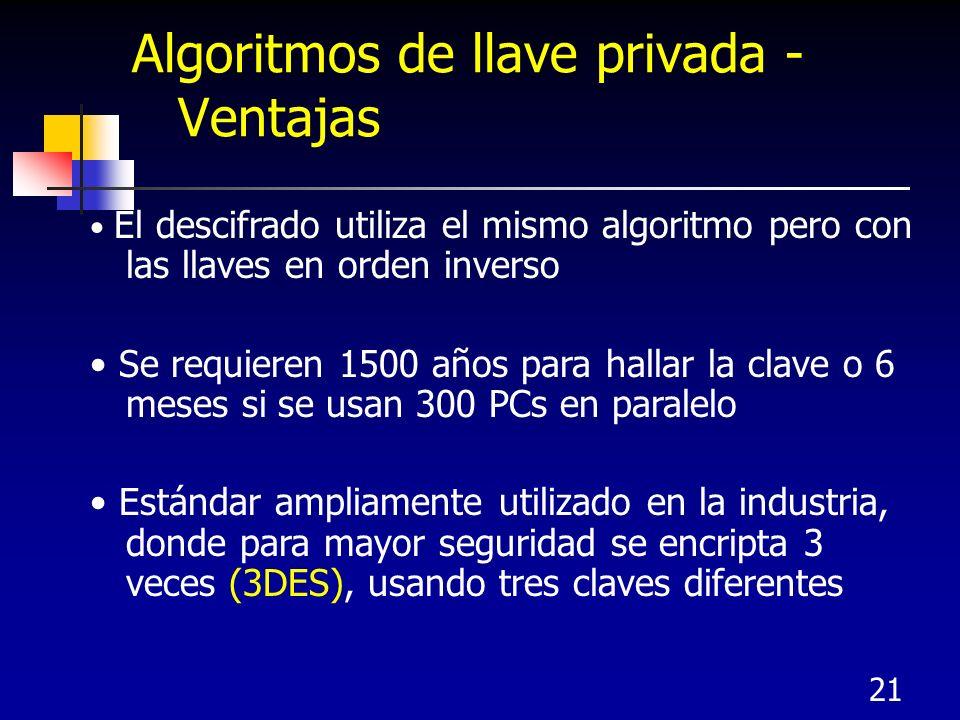 Algoritmos de llave privada - Ventajas
