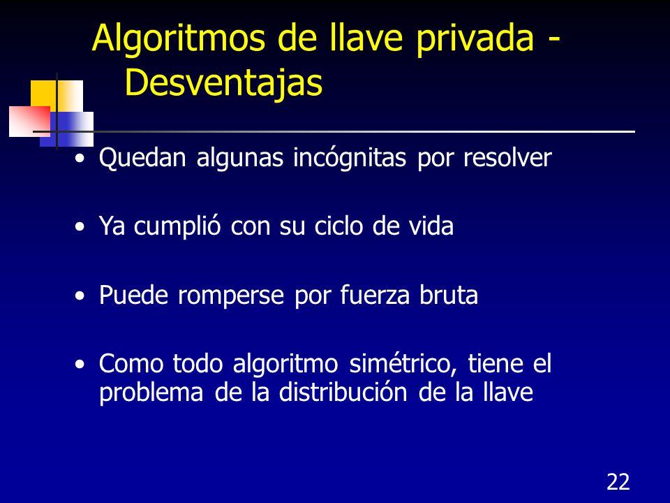 Algoritmos de llave privada - Desventajas