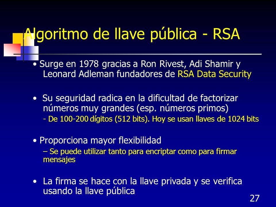 Algoritmo de llave pública - RSA