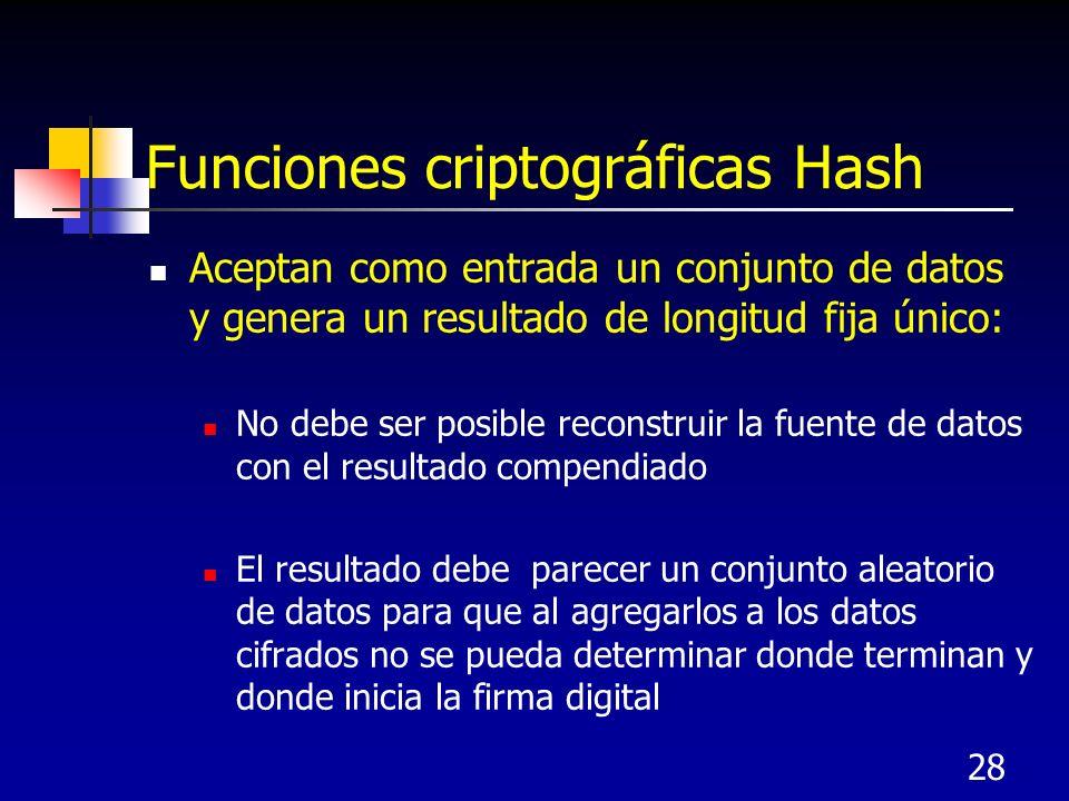 Funciones criptográficas Hash