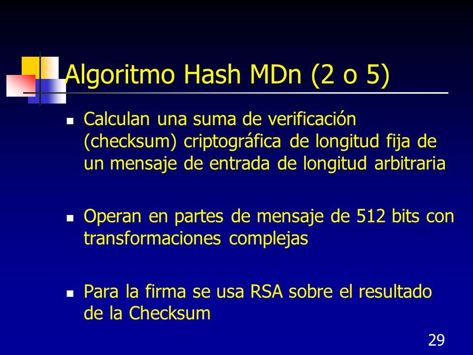 Algoritmo Hash MDn (2 o 5)