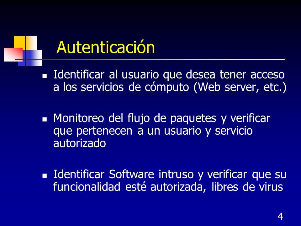 Autenticación Identificar al usuario que desea tener acceso a los servicios de cómputo (Web server, etc.)