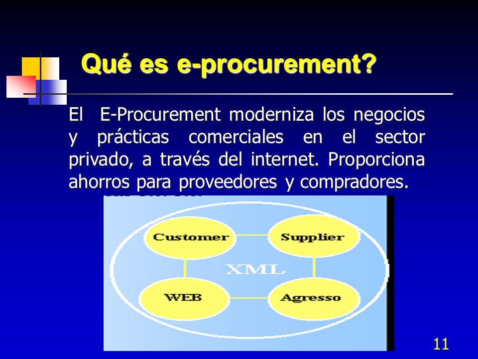 Qué es e-procurement