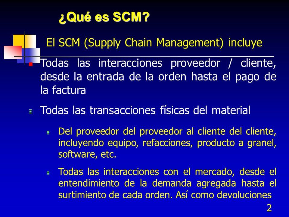 ¿Qué es SCM El SCM (Supply Chain Management) incluye