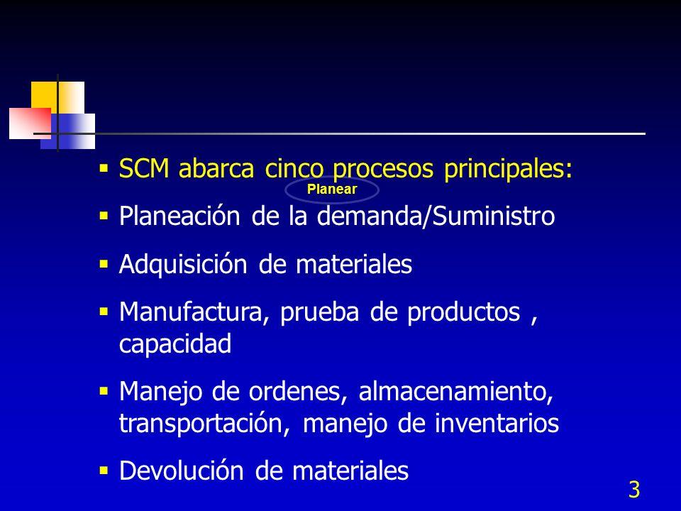 SCM abarca cinco procesos principales: