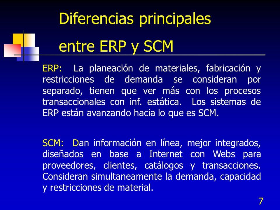 Diferencias principales entre ERP y SCM