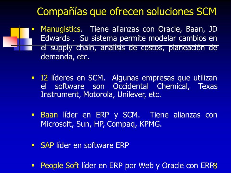 Compañías que ofrecen soluciones SCM