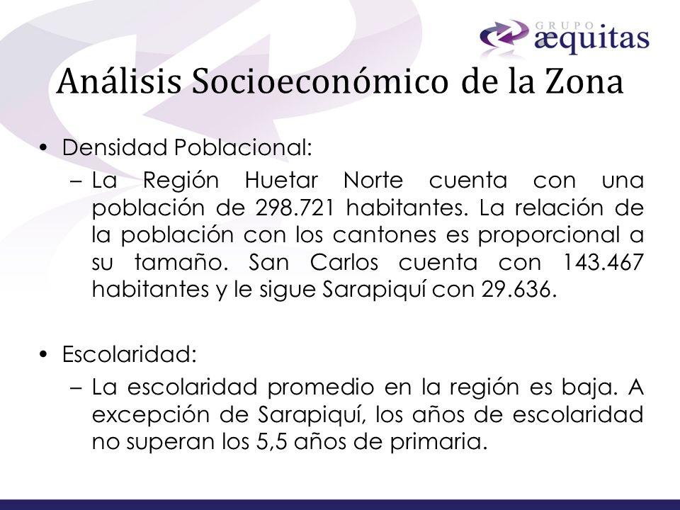 Análisis Socioeconómico de la Zona