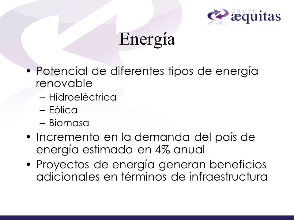 Energía Potencial de diferentes tipos de energía renovable