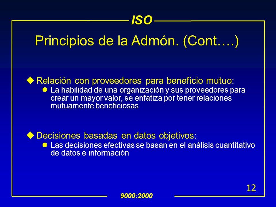 Principios de la Admón. (Cont….)