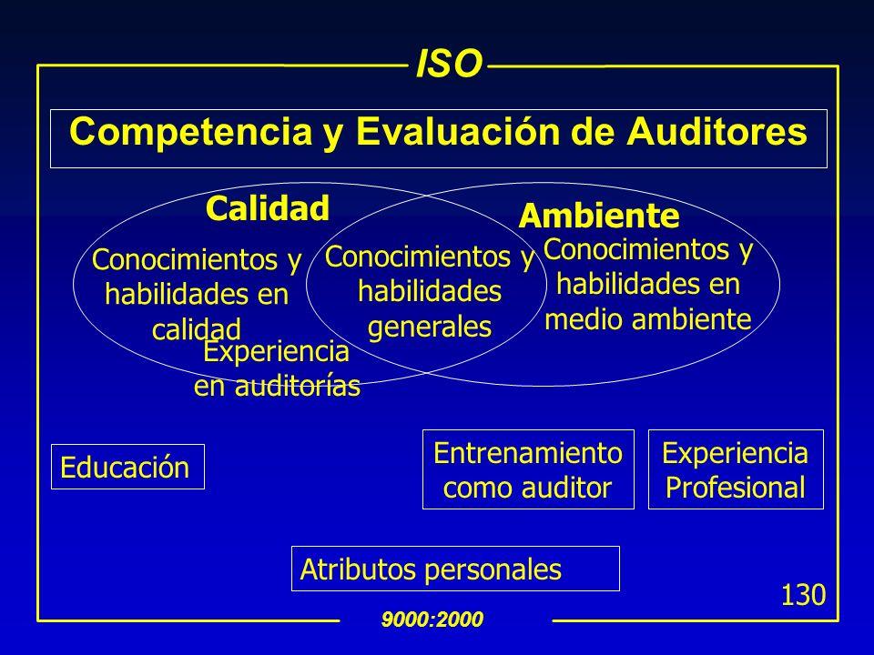Competencia y Evaluación de Auditores