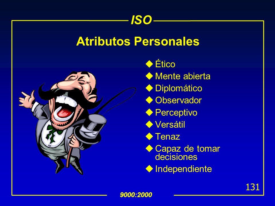 Atributos Personales Ético Mente abierta Diplomático Observador