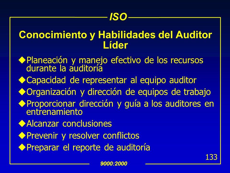 Conocimiento y Habilidades del Auditor Líder