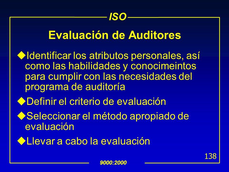 Evaluación de Auditores