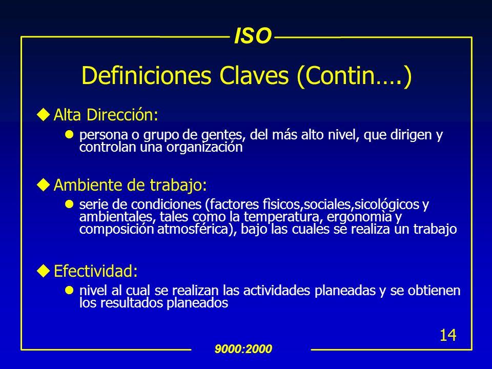 Definiciones Claves (Contin….)