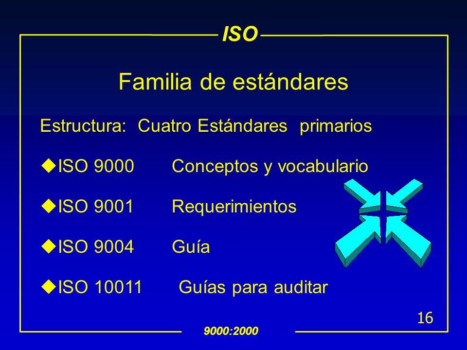 Familia de estándares Estructura: Cuatro Estándares primarios