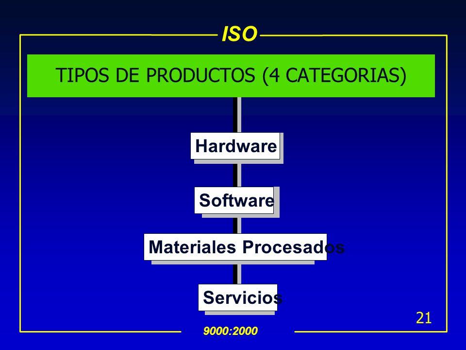 TIPOS DE PRODUCTOS (4 CATEGORIAS)