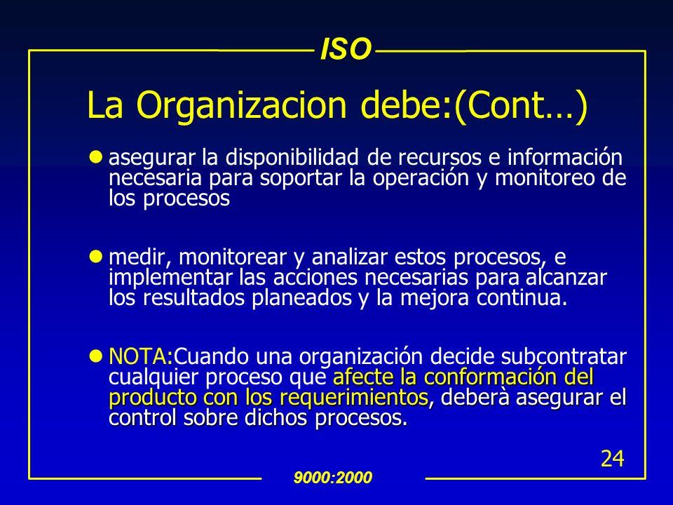 La Organizacion debe:(Cont…)