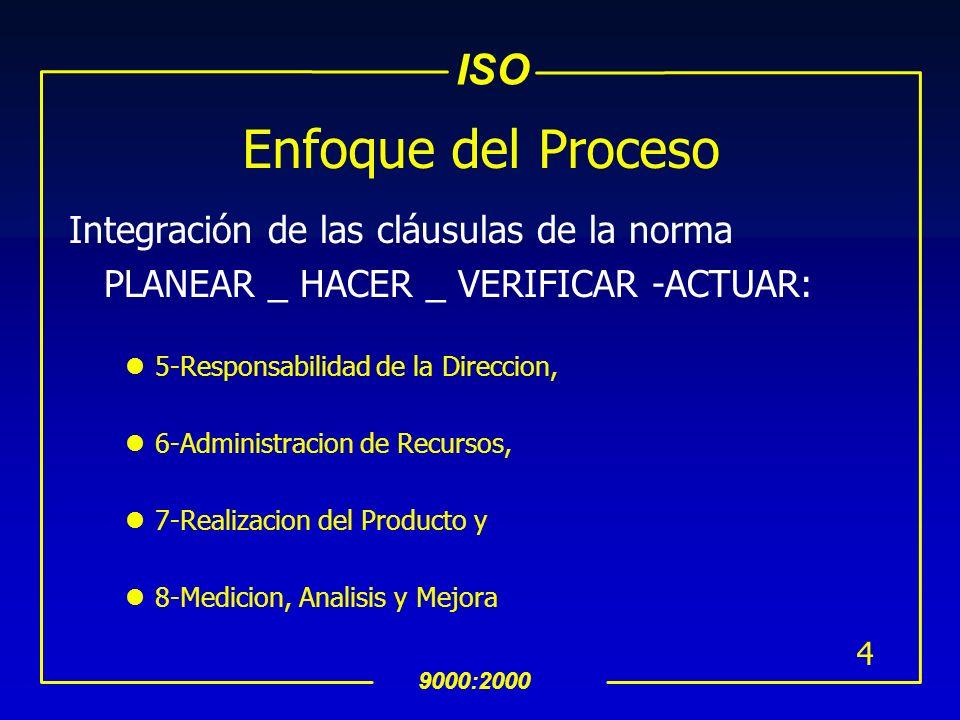 Enfoque del Proceso Integración de las cláusulas de la norma
