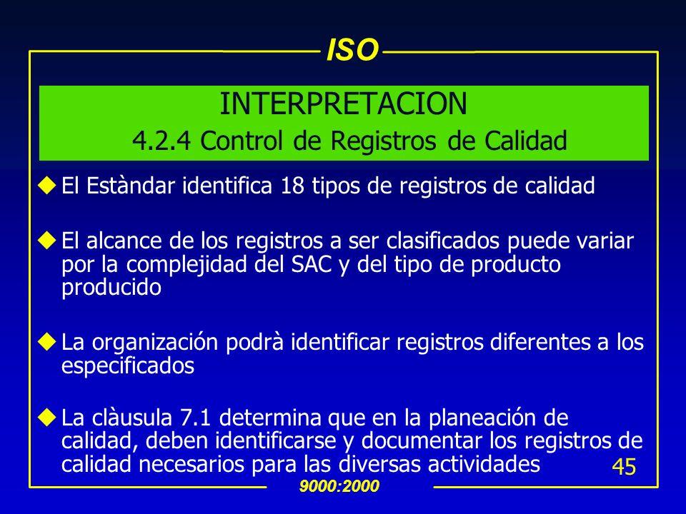 INTERPRETACION 4.2.4 Control de Registros de Calidad