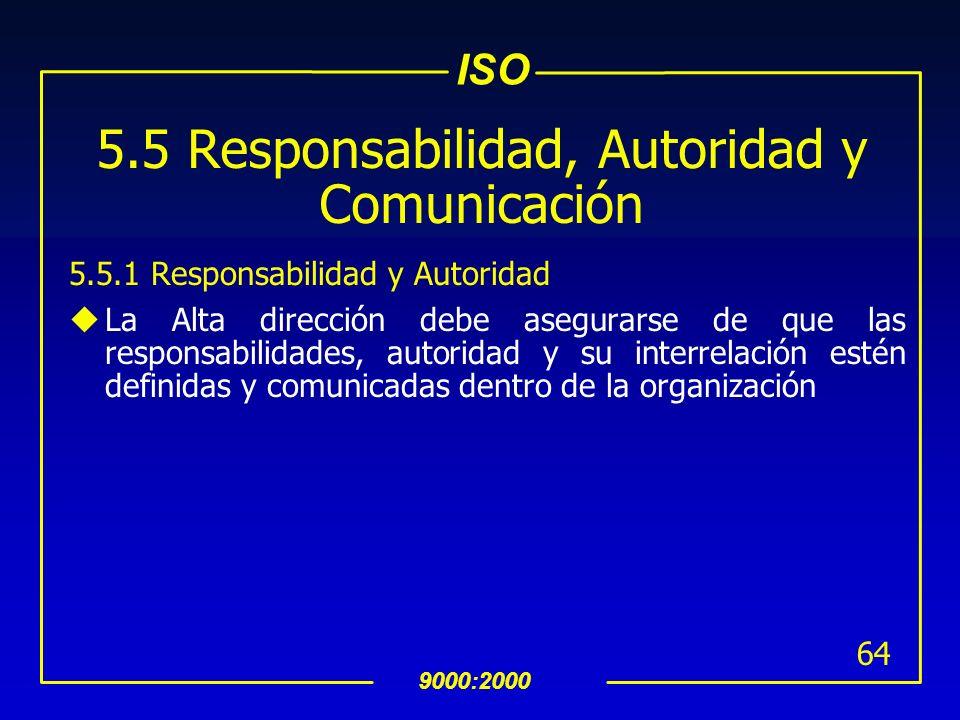 5.5 Responsabilidad, Autoridad y Comunicación