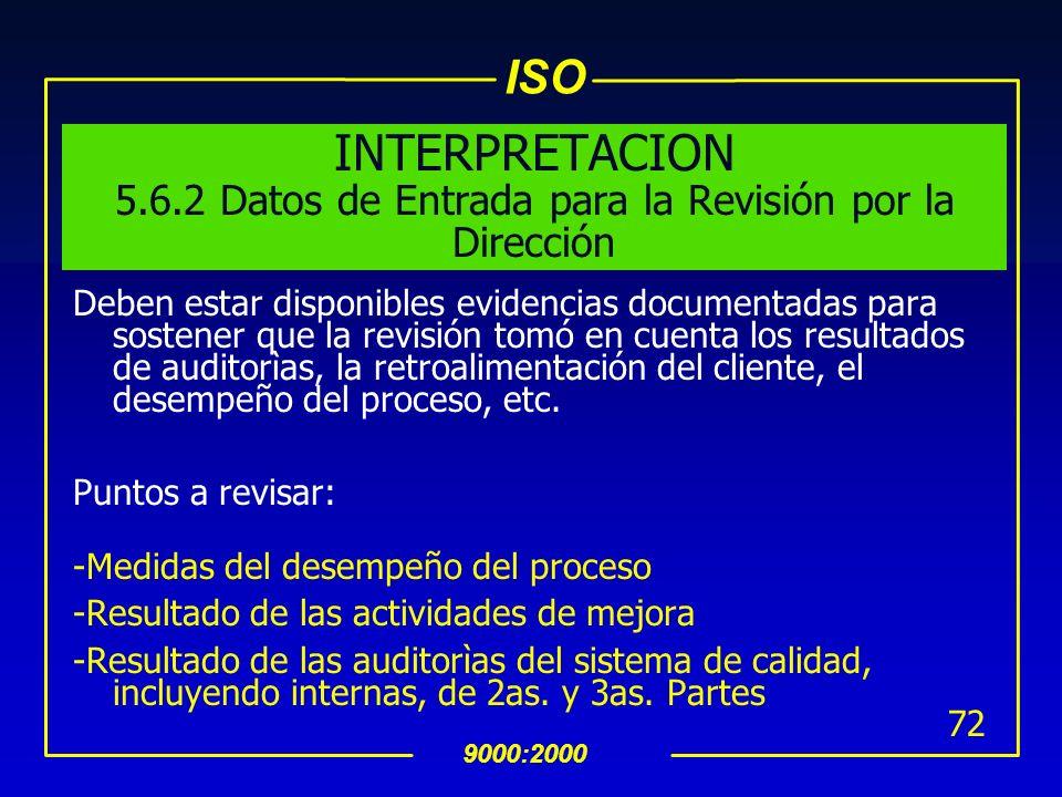 INTERPRETACION 5.6.2 Datos de Entrada para la Revisión por la Dirección