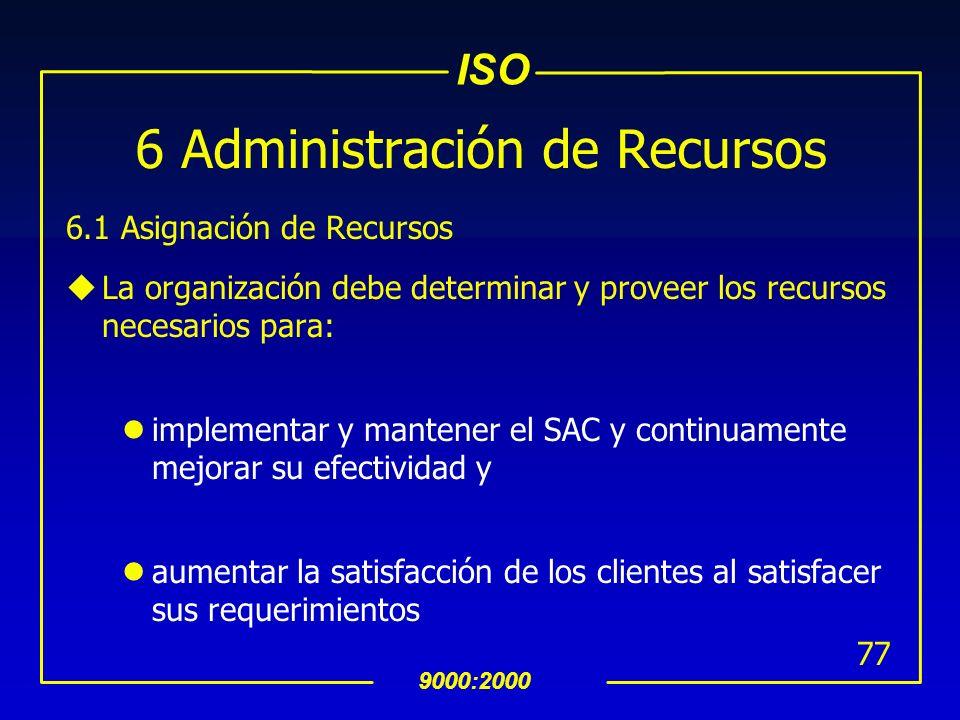6 Administración de Recursos