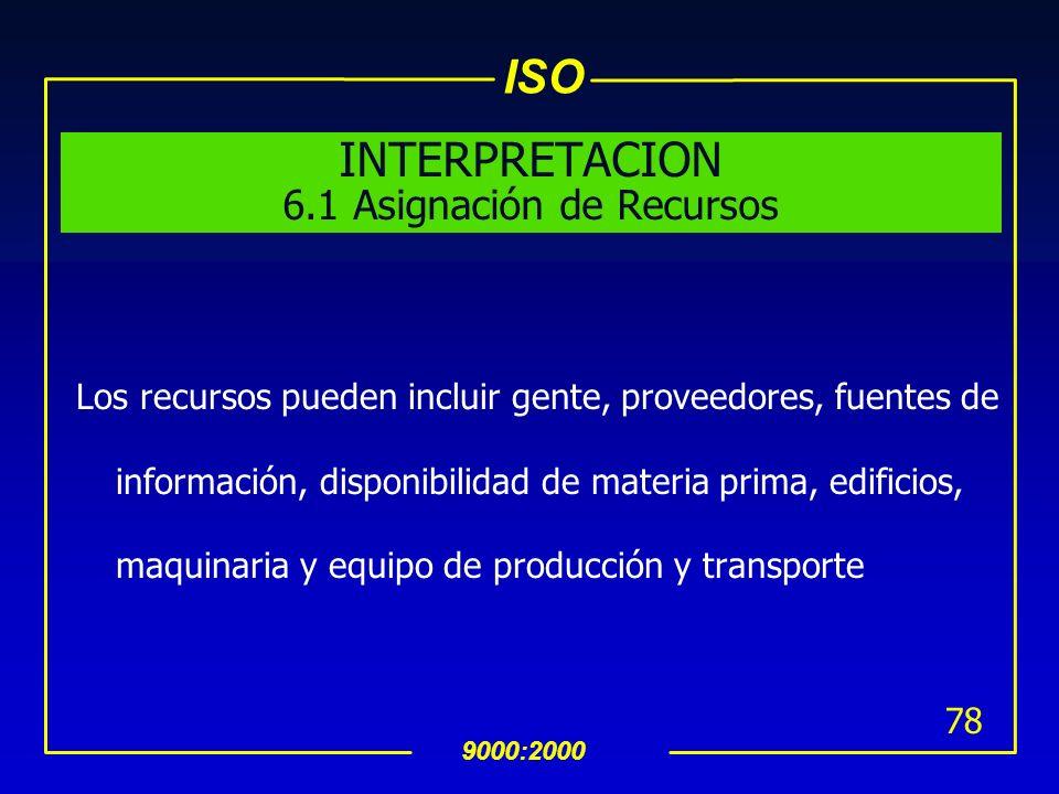 INTERPRETACION 6.1 Asignación de Recursos