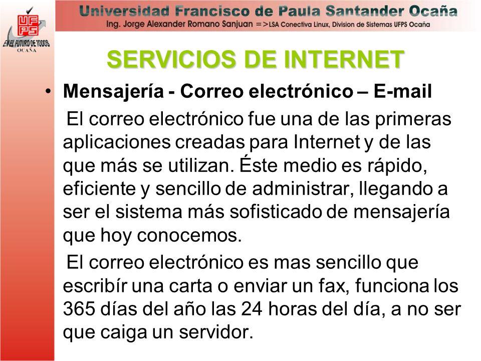 SERVICIOS DE INTERNET Mensajería - Correo electrónico – E-mail