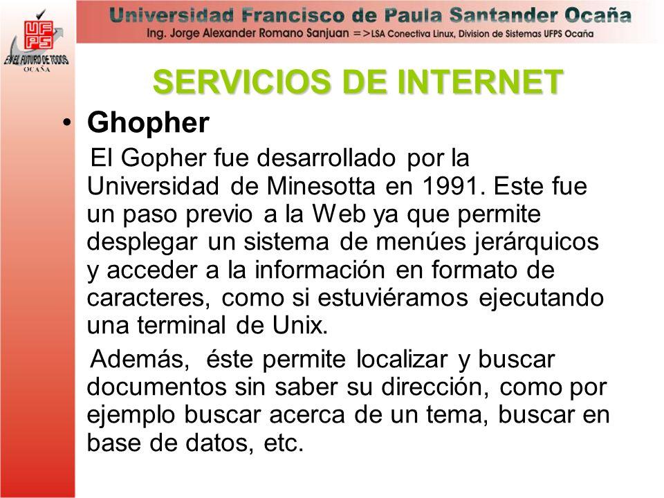SERVICIOS DE INTERNET Ghopher