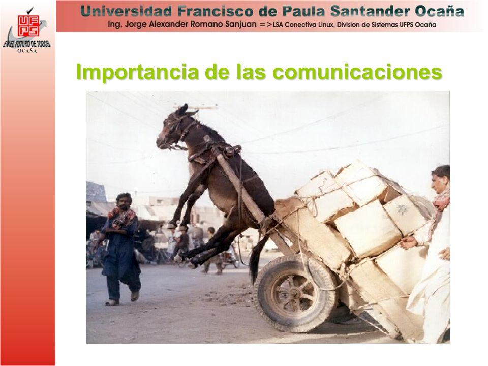 Importancia de las comunicaciones