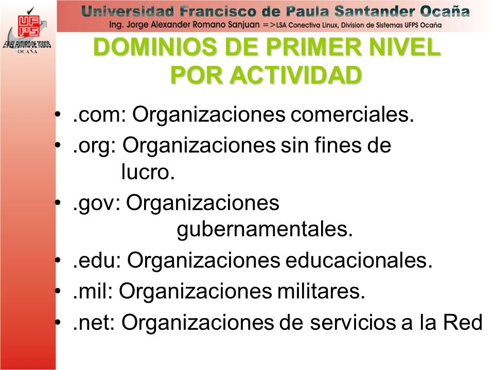 DOMINIOS DE PRIMER NIVEL POR ACTIVIDAD