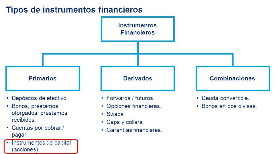 Tipos de cuentas forex