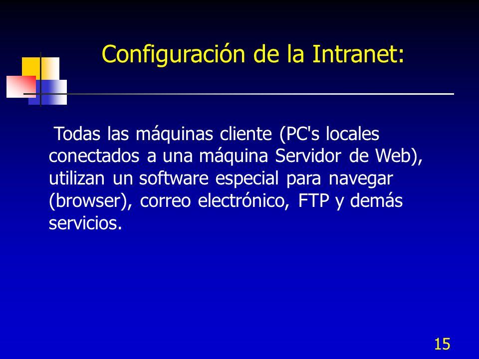 Configuración de la Intranet: