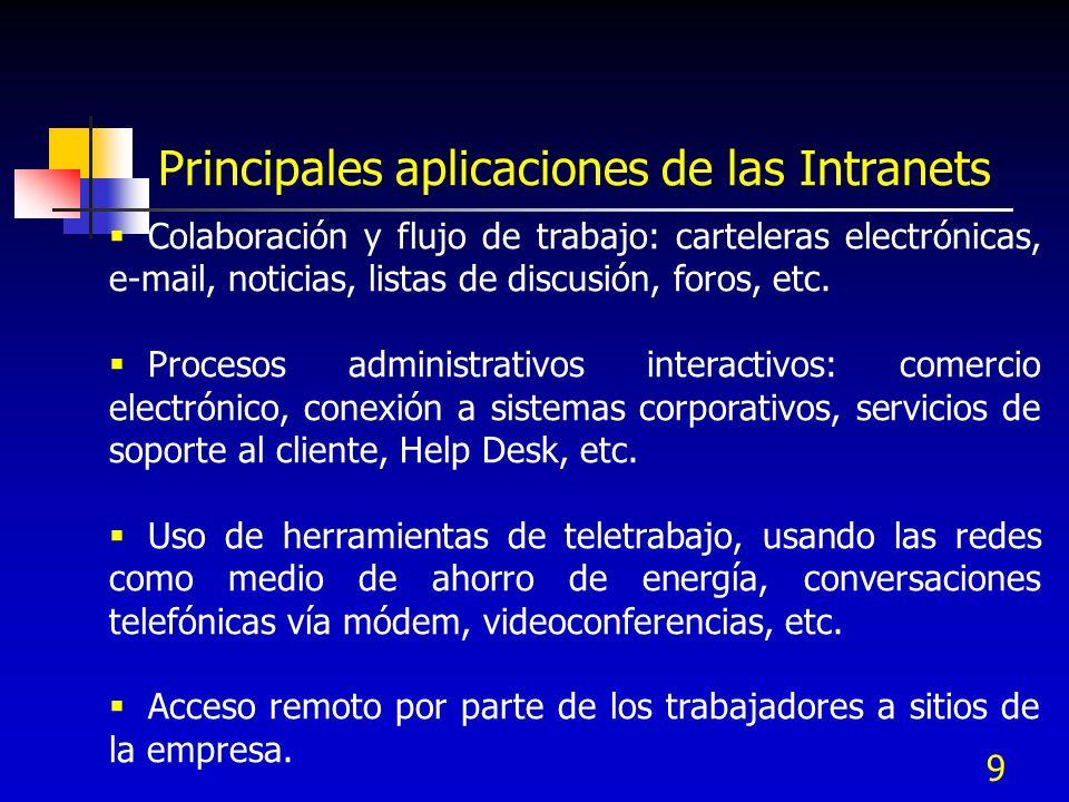 Principales aplicaciones de las Intranets