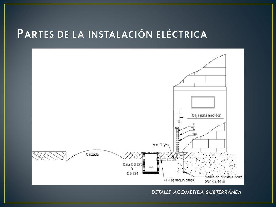 PARTES DE LA INSTALACIÓN ELÉCTRICA