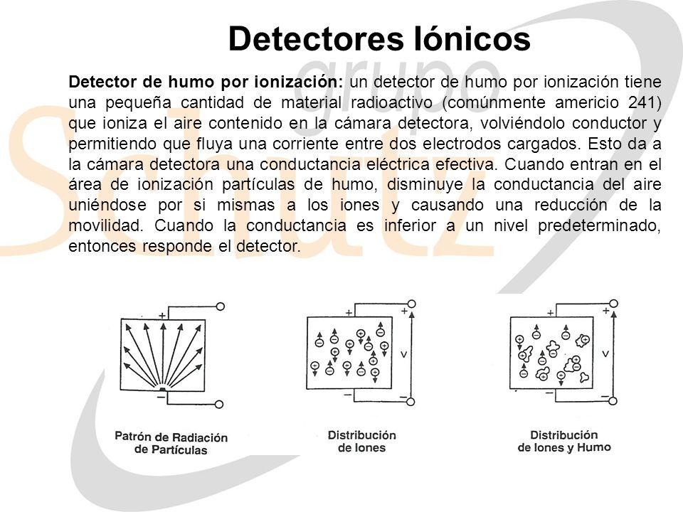 Detecci n de incendios ppt descargar - Detectores de humo ...