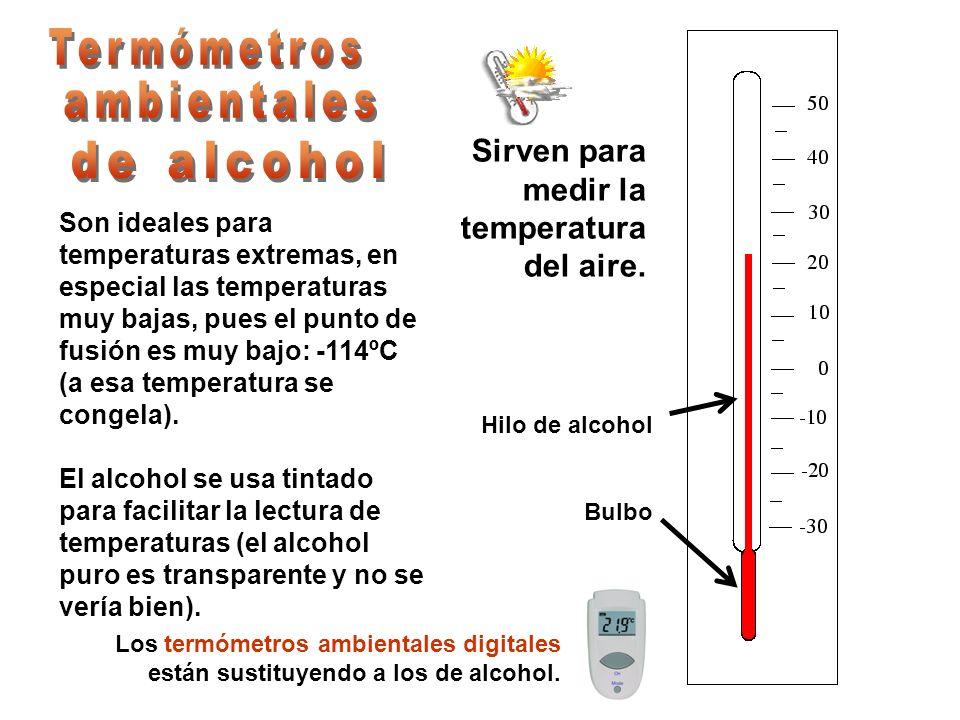 Termómetros ambientales de alcohol