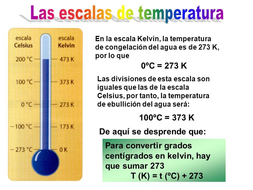 Las escalas de temperatura