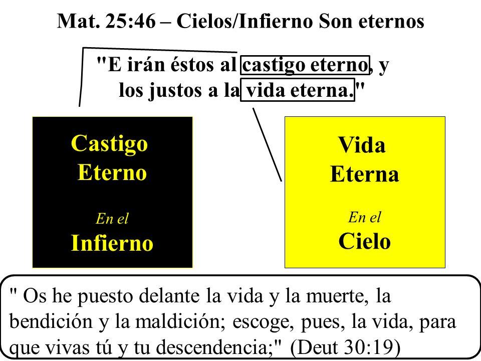 Castigo Eterno Infierno Vida Eterna Cielo