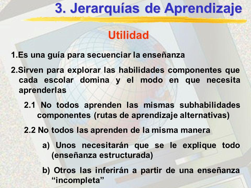 3. Jerarquías de Aprendizaje