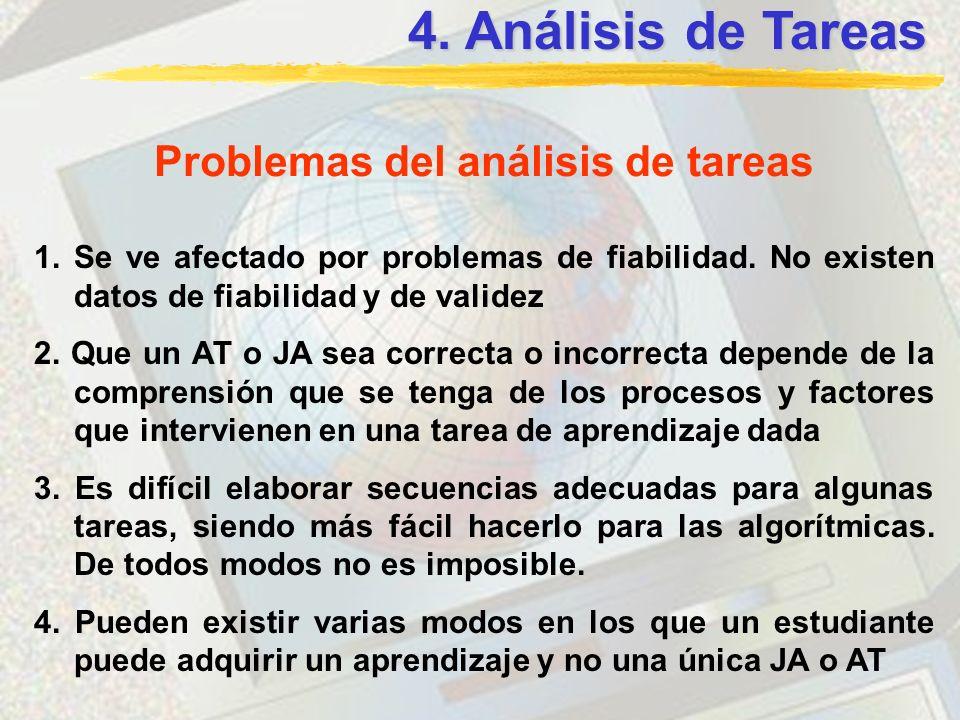 Problemas del análisis de tareas