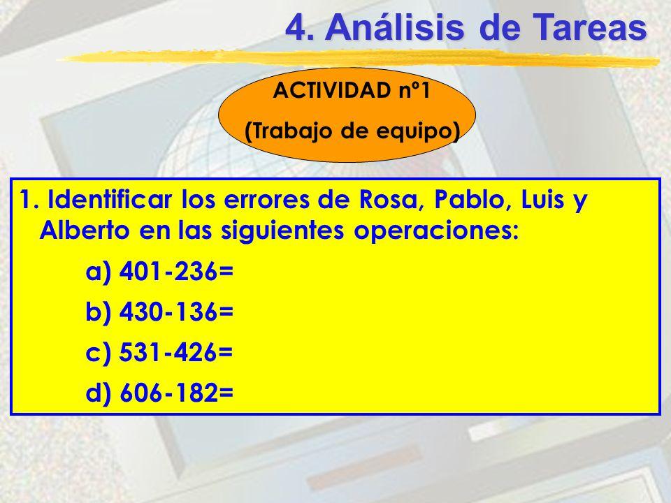 4. Análisis de Tareas ACTIVIDAD nº1. (Trabajo de equipo) 1. Identificar los errores de Rosa, Pablo, Luis y Alberto en las siguientes operaciones: