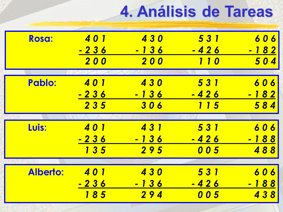 4. Análisis de Tareas Rosa: 4 0 1 4 3 0 5 3 1 6 0 6